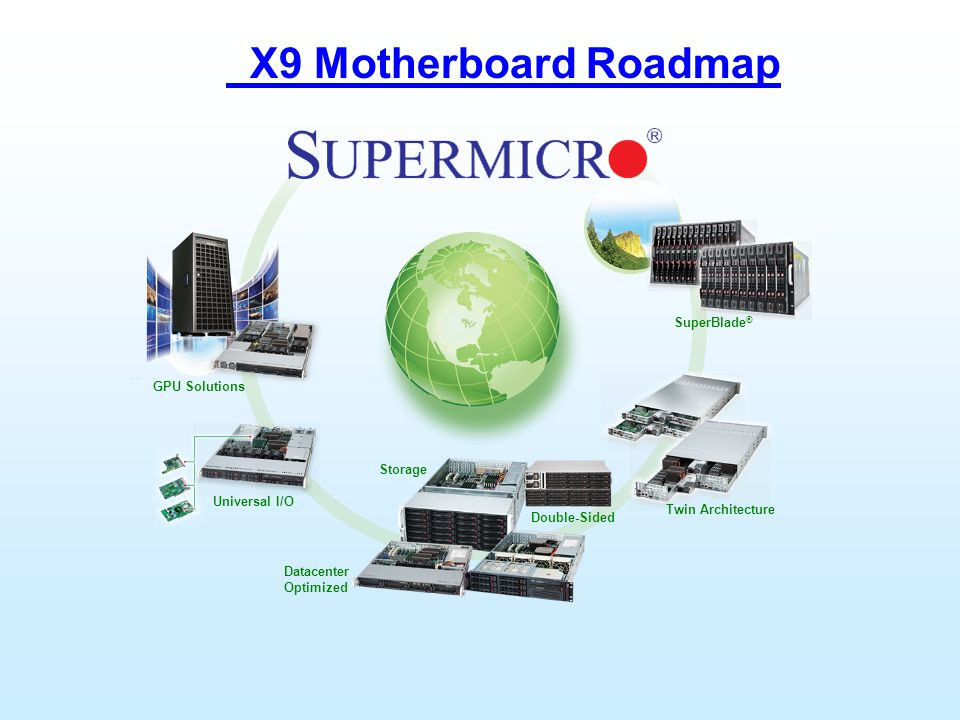 Supermicro © 2009 GPU Solutions Universal I/O Double-Sided Datacenter Optimized Twin Architecture SuperBlade ® Storage X9 Motherboard Roadmap