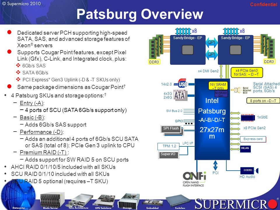 Confidential Patsburg Overview Dedicated server PCH supporting high-speed SATA, SAS, and advanced storage features of Xeon ® servers Supports Cougar Point features, except Pixel Link (Gfx), C-Link, and Integrated clock, plus:  6Gb/s SAS  SATA 6Gb/s  PCI Express* Gen3 Uplink (-D & -T SKUs only) Same package dimensions as Cougar Point † 4x3G 2x6G 14x2.0 LPC I/F TPM 1.2 Super I/O x4 DMI Gen2 GPIO SM Bus 2.0 x8 PCIe Gen2 TPM 1.2 Super I/O GPIO CODEC HD Audio WLAN Express card LAN PHY 1xGbE LAN PHY Serial Attached SCSI (SAS) 4 ports, 6Gb/s PCI SPI Flash Intel Patsburg -A/-B/-D/-T 27x27m m x4 PCIe Gen3 for SAS: – D –T 8 ports on –D –T DDR3 Sandy Bridge - EP QPI DDR3 Sandy Bridge - EP x8x8 NVSRAM Ctrl.