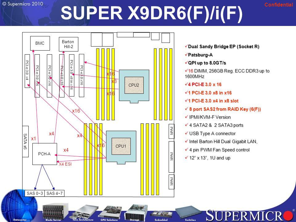 Confidential SUPER X9DR6(F)/i(F) Dual Sandy Bridge EP (Socket R) Patsburg-A Patsburg-A QPI up to 8.0GT/s QPI up to 8.0GT/s 16 DIMM, 256GB Reg.