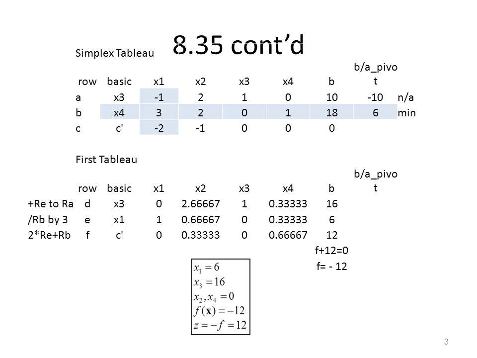 8.35 cont'd 3 Simplex Tableau rowbasicx1x2x3x4b b/a_pivo t ax321010-10n/a bx43201186min cc -2000 First Tableau rowbasicx1x2x3x4b b/a_pivo t +Re to Radx302.6666710.3333316 /Rb by 3ex110.6666700.333336 2*Re+Rbfc 00.3333300.6666712 f+12=0 f= - 12