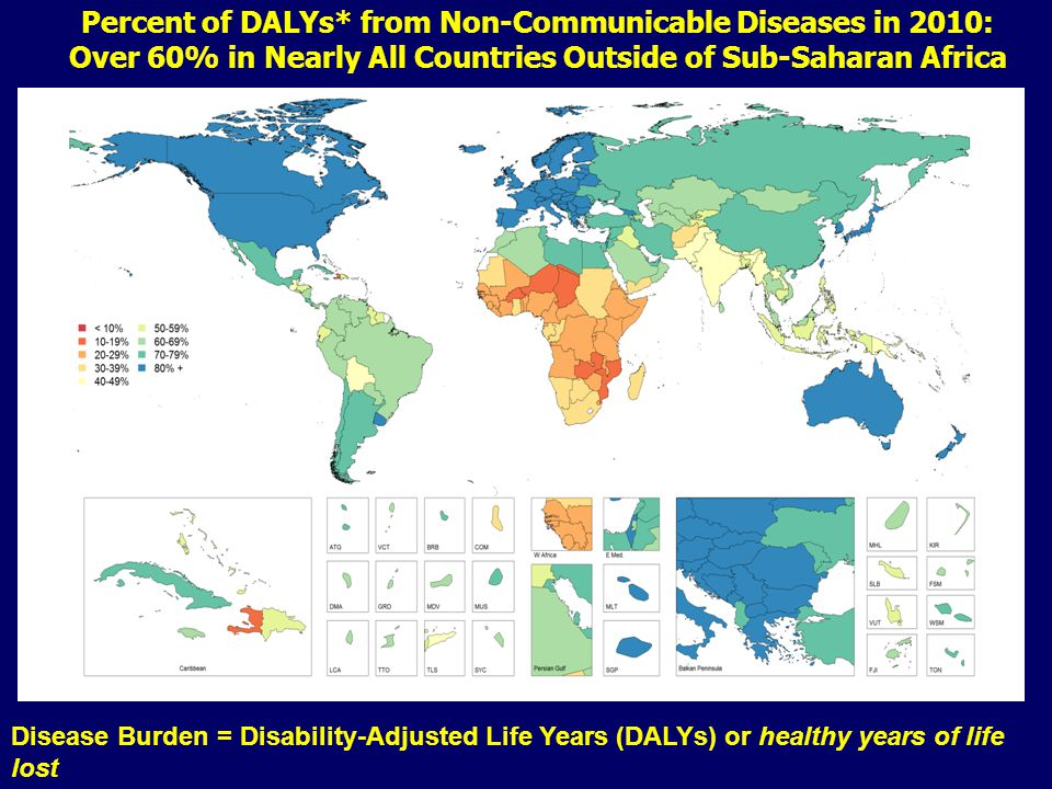 Percent of DALYs* from Non-Communicable Diseases in 2010: Over 60% in Nearly All Countries Outside of Sub-Saharan Africa Disease Burden = Disability-Adjusted Life Years (DALYs) or healthy years of life lost
