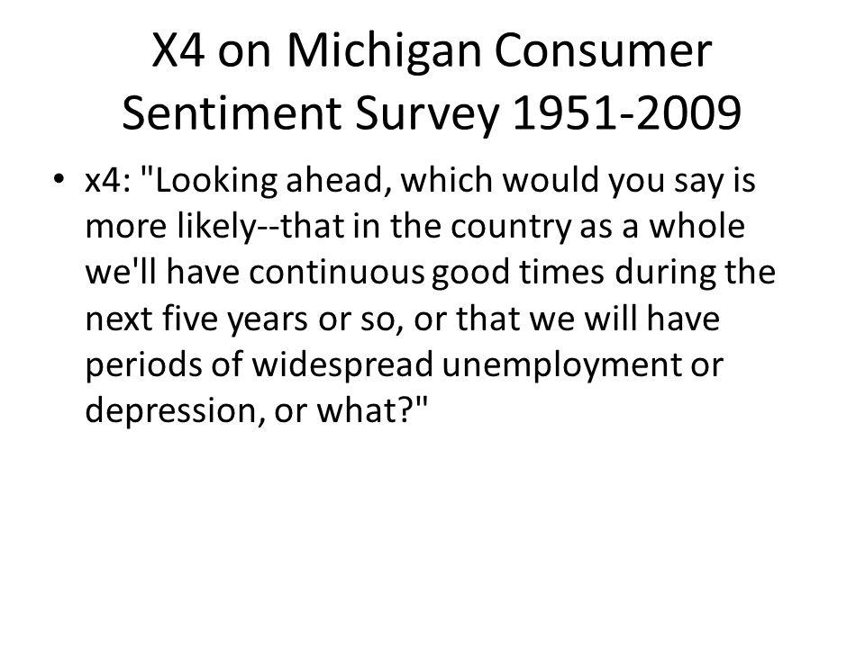 Depression Confidence (Tabulating Michigan Question X4 1951-2009)