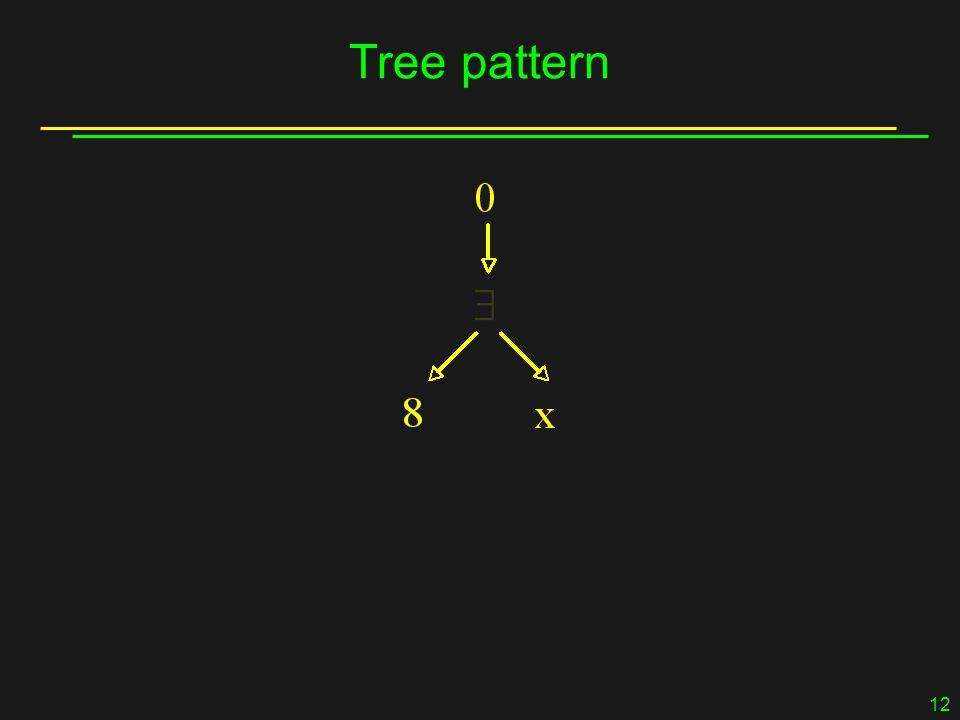 12 Tree pattern