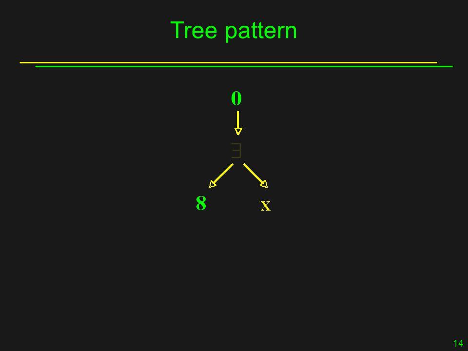 14 Tree pattern