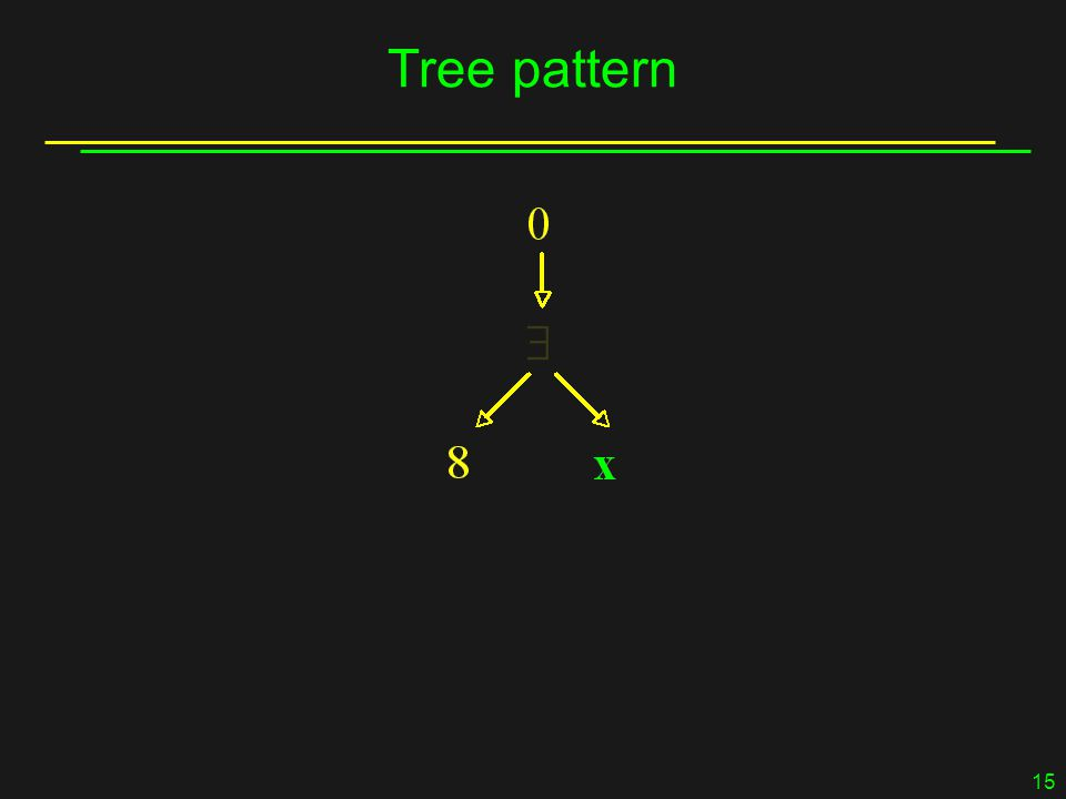 15 Tree pattern