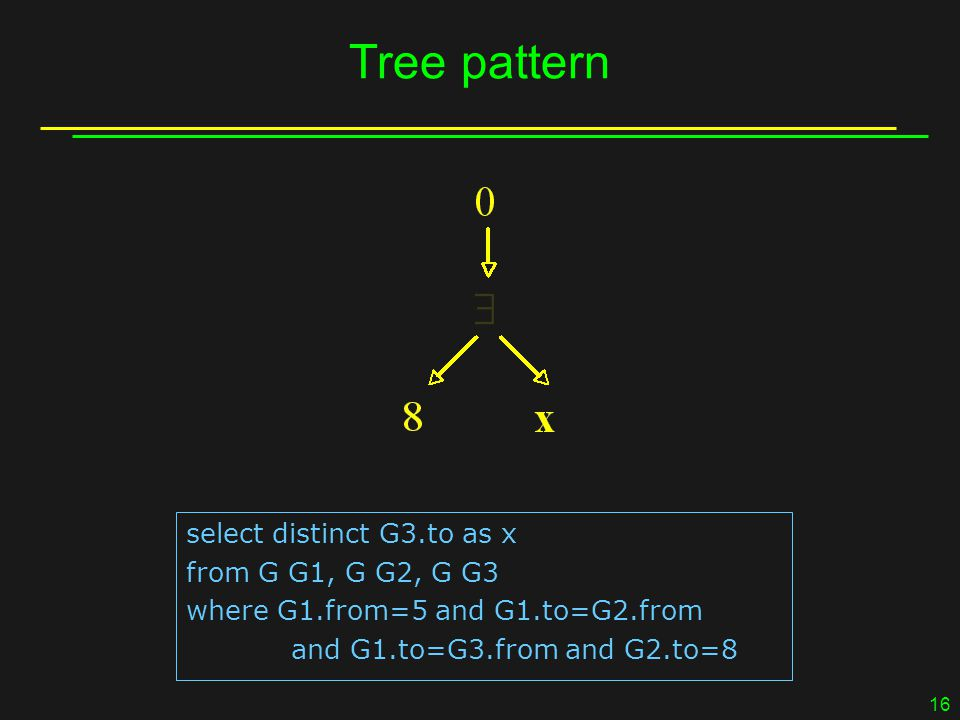 16 Tree pattern select distinct G3.to as x from G G1, G G2, G G3 where G1.from=5 and G1.to=G2.from and G1.to=G3.from and G2.to=8