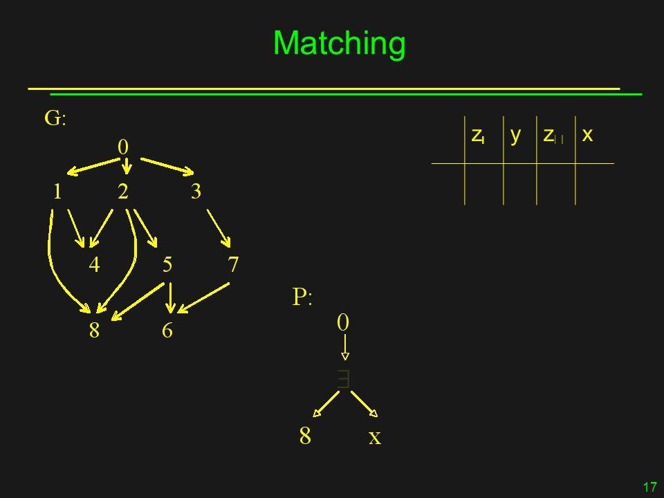 17 Matching zz yzz x