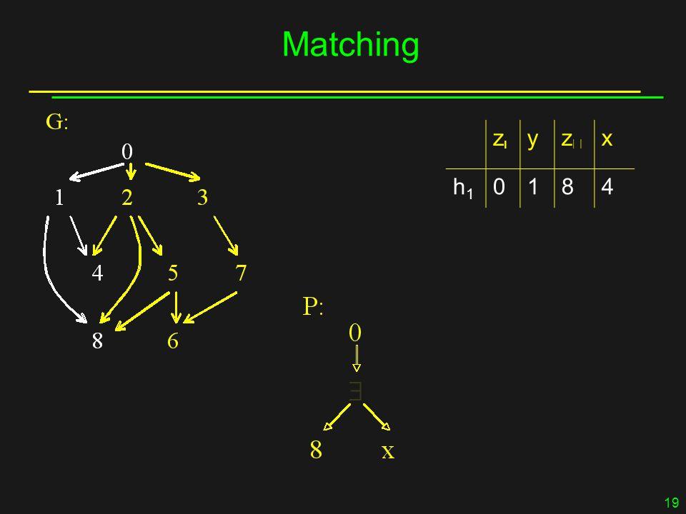 19 Matching zz yzz x h1h1 0184