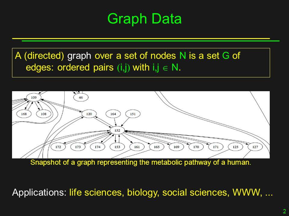 53 Example: Loop 4