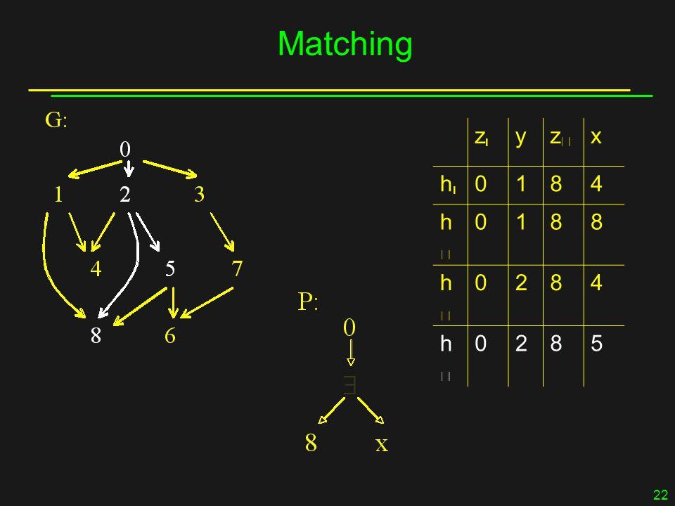 22 Matching zz yzz x hh 0184 hh 0188 hh 0284 hh 0285