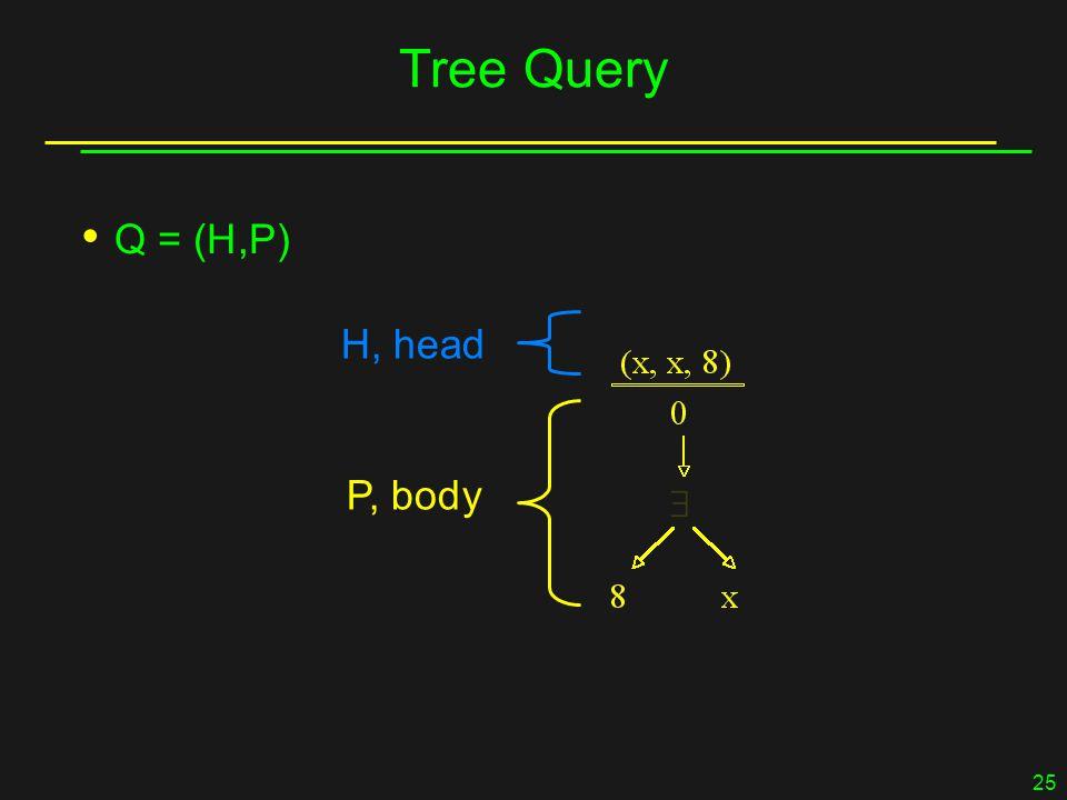 25 Tree Query P, body H, head Q = (H,P)
