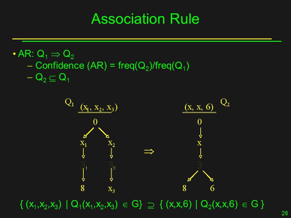 26 Association Rule AR: Q 1  Q 2  Confidence (AR) = freq(Q 2 )/freq(Q 1 )  Q 2  Q 1 { (x 1,x 2,x 3 ) | Q 1 (x 1,x 2,x 3 )  G}  { (x,x,6) | Q 2 (x,x,6)  G }