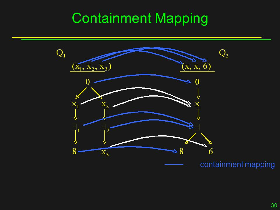 30 Containment Mapping containment mapping