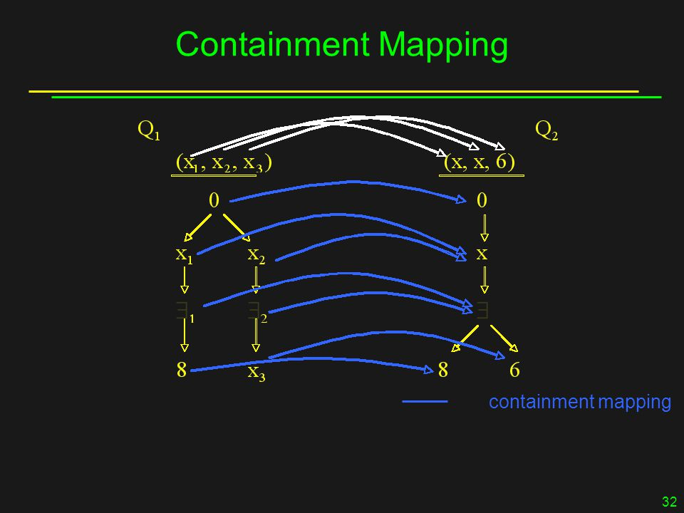 32 Containment Mapping containment mapping