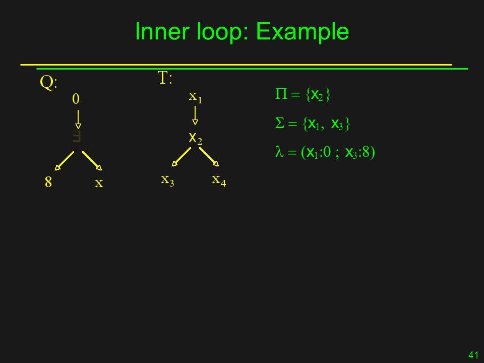 41 Inner loop: Example  x    x   x    x   x  