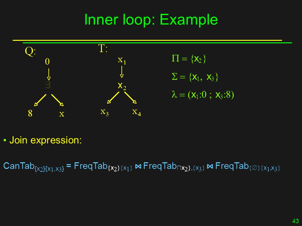 43 Inner loop: Example  x    x   x    x   x   Join expression: CanTab {x  }{x ,x  } = FreqTab  x   x   ⋈ FreqTab  x   x   ⋈ FreqTab  x   x  