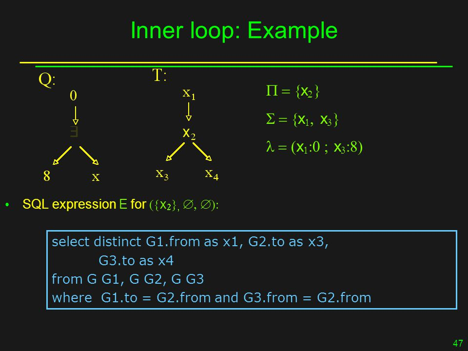 47 Inner loop: Example  x    x   x    x   x   SQL expression E for  x      select distinct G1.from as x1, G2.to as x3, G3.to as x4 from G G1, G G2, G G3 where G1.to = G2.from and G3.from = G2.from