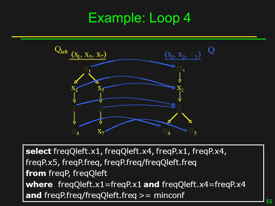 55 Example: Loop 4 select freqQleft.x1, freqQleft.x4, freqP.x1, freqP.x4, freqP.x5, freqP.freq, freqP.freq/freqQleft.freq from freqP, freqQleft where freqQleft.x1=freqP.x1 and freqQleft.x4=freqP.x4 and freqP.freq/freqQleft.freq >= minconf