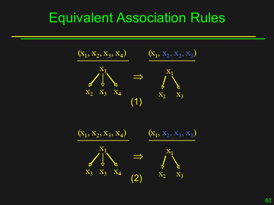 60 Equivalent Association Rules (1) (2)