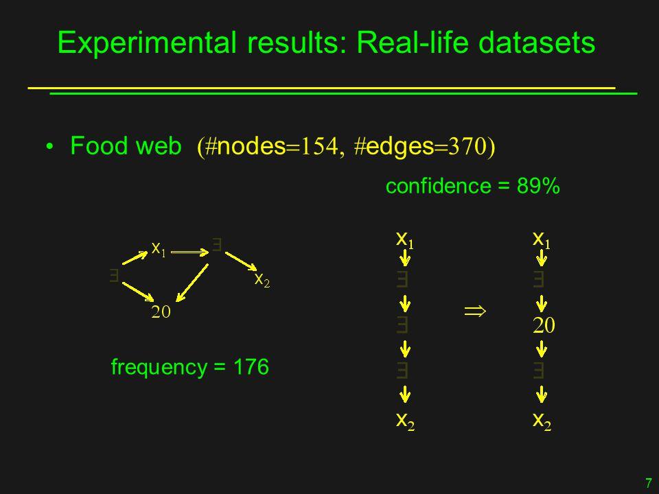 58 Case  : Q  fewer nodes than Q 2 Redundancy lemma: Let Q be a tree query without selected nodes.