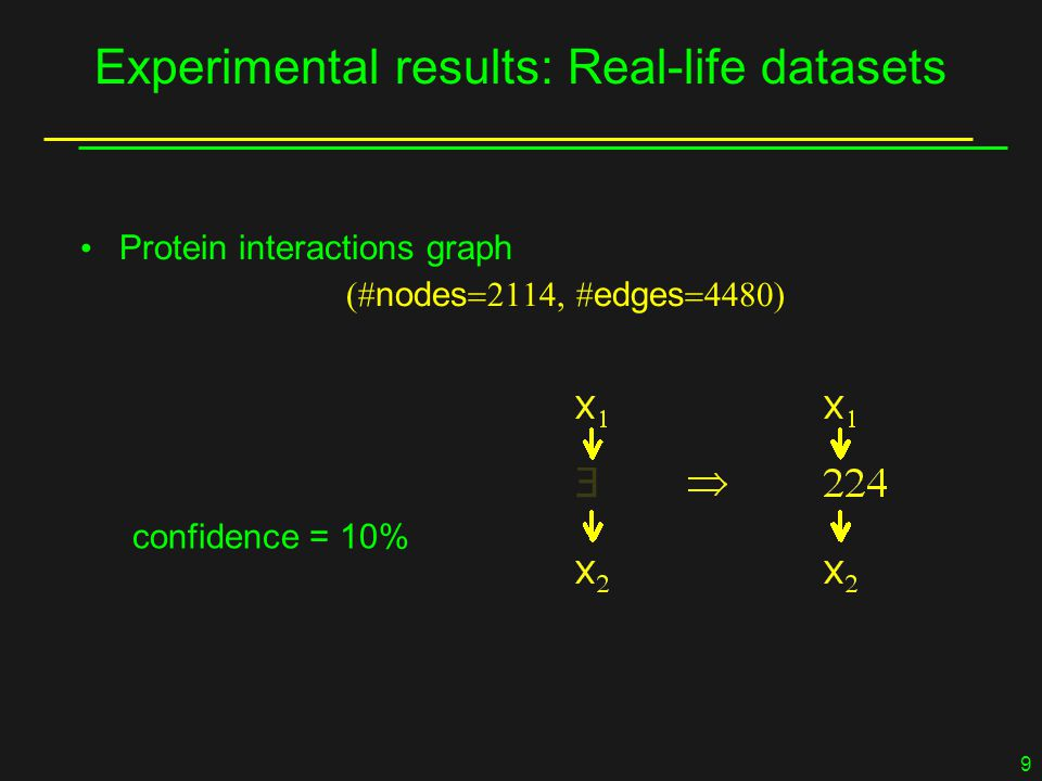 9 Experimental results: Real-life datasets Protein interactions graph  nodes   edges  confidence = 10%