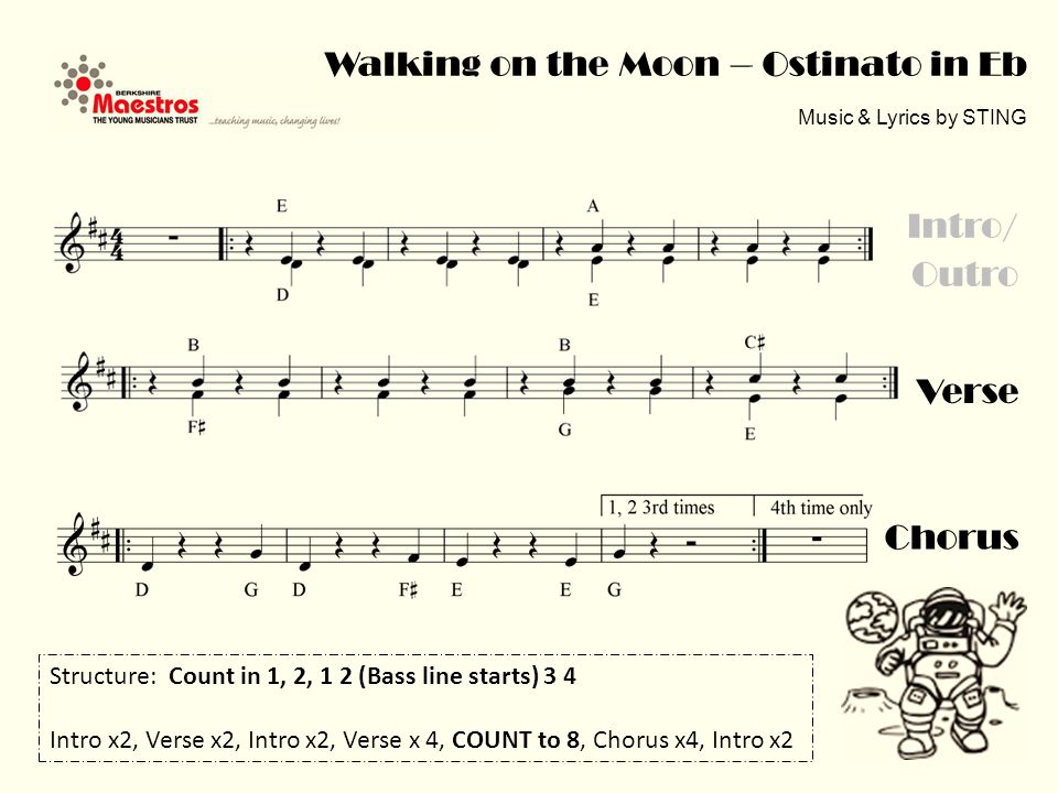 Chorus Walking on the Moon – Melody in Eb (low) Music & Lyrics by STING