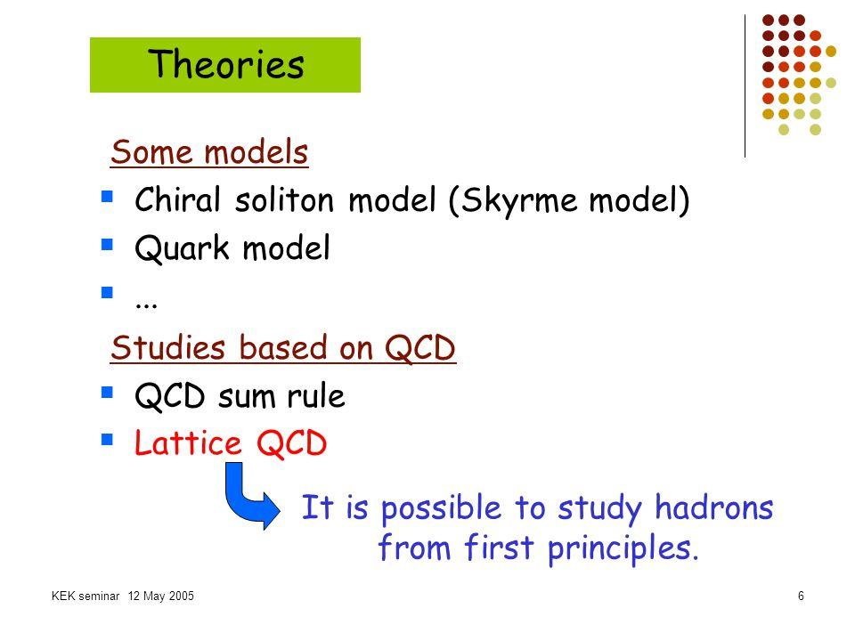 KEK seminar 12 May 20057 Lattice studies F.Csikor et al.