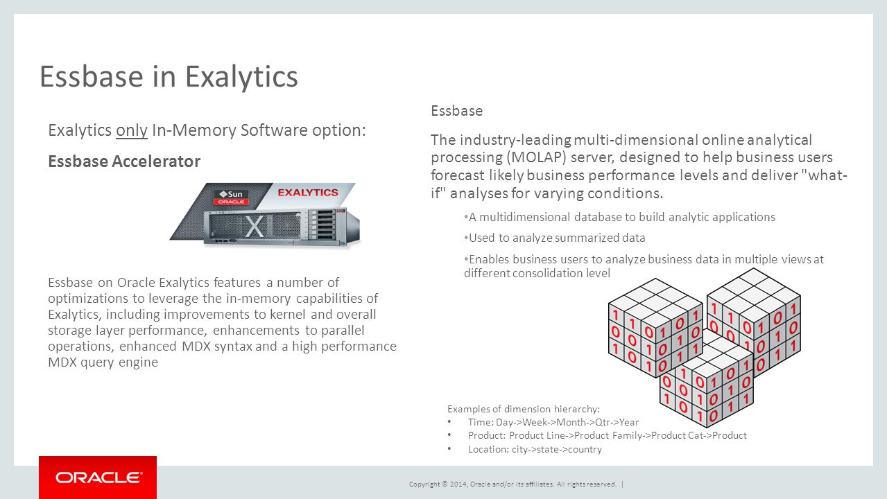 Copyright © 2014, Oracle and/or its affiliates. All rights reserved. | Exalytics only In-Memory Software option: Essbase Accelerator Essbase on Oracle