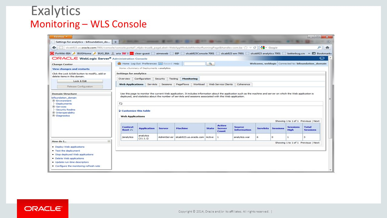 Copyright © 2014, Oracle and/or its affiliates. All rights reserved. | Exalytics Monitoring – WLS Console