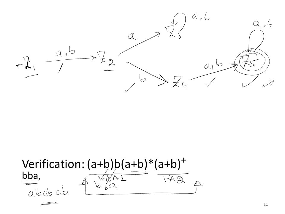 Verification: (a+b)b(a+b)*(a+b) + bba, 11