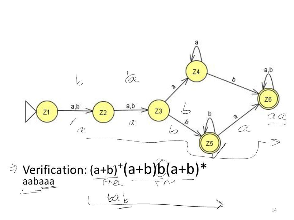 Question (concatenation) Find FA3FA1 for the following: 15