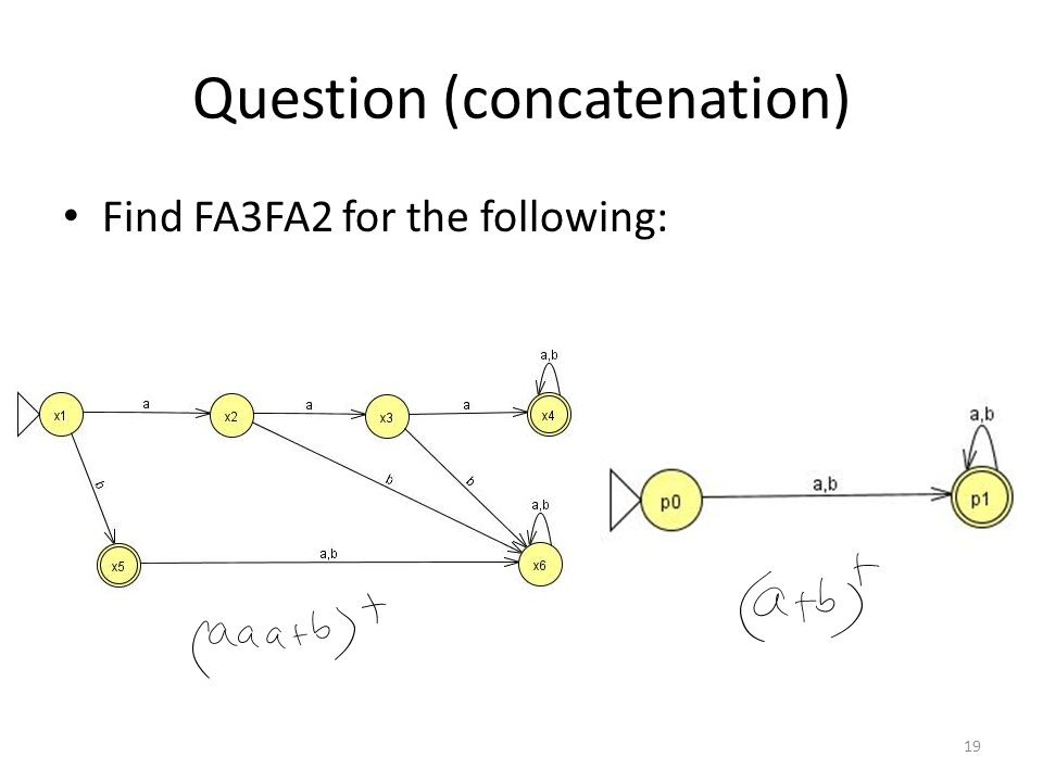 Question (concatenation) Find FA3FA2 for the following: 19