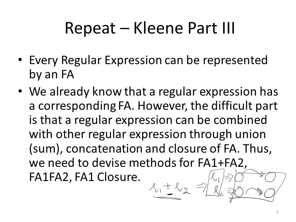 Repeat – Kleene Part III Every Regular Expression can be represented by an FA We already know that a regular expression has a corresponding FA.