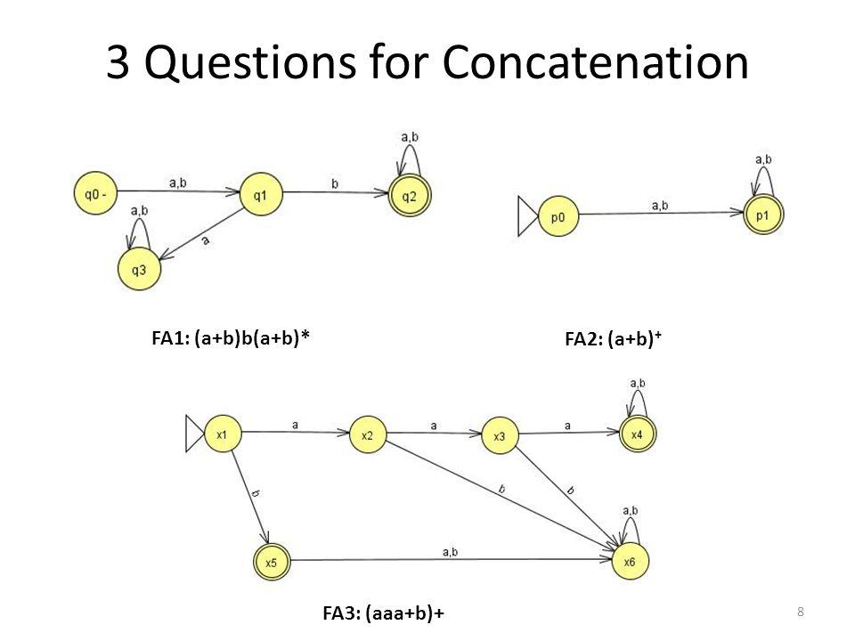 Question (concatenation) Find FA1FA2 for the following: 9