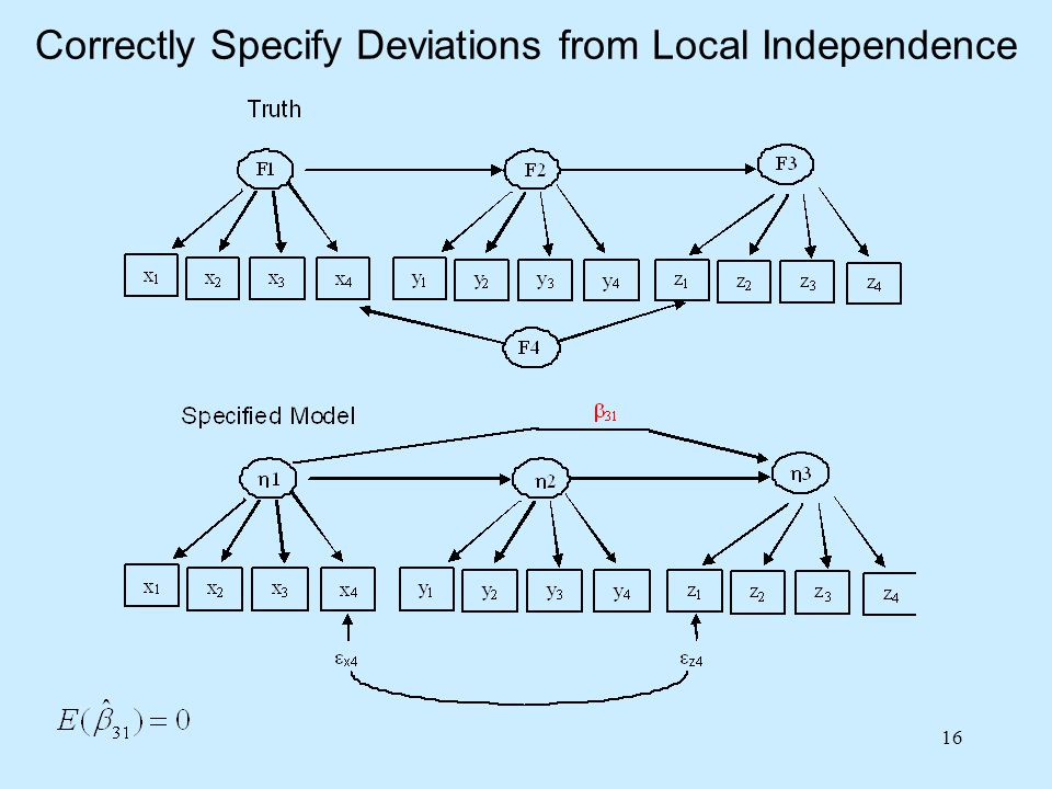 16 Correctly Specify Deviations from Local Independence