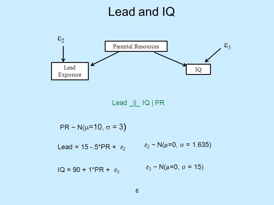 6 Lead and IQ Parental Resources IQ Lead Exposure PR ~ N(  =10,  = 3 ) Lead = 15 -.5*PR +  2  2 ~ N(  =0,  = 1.635) IQ = 90 + 1*PR +  3  3 ~ N