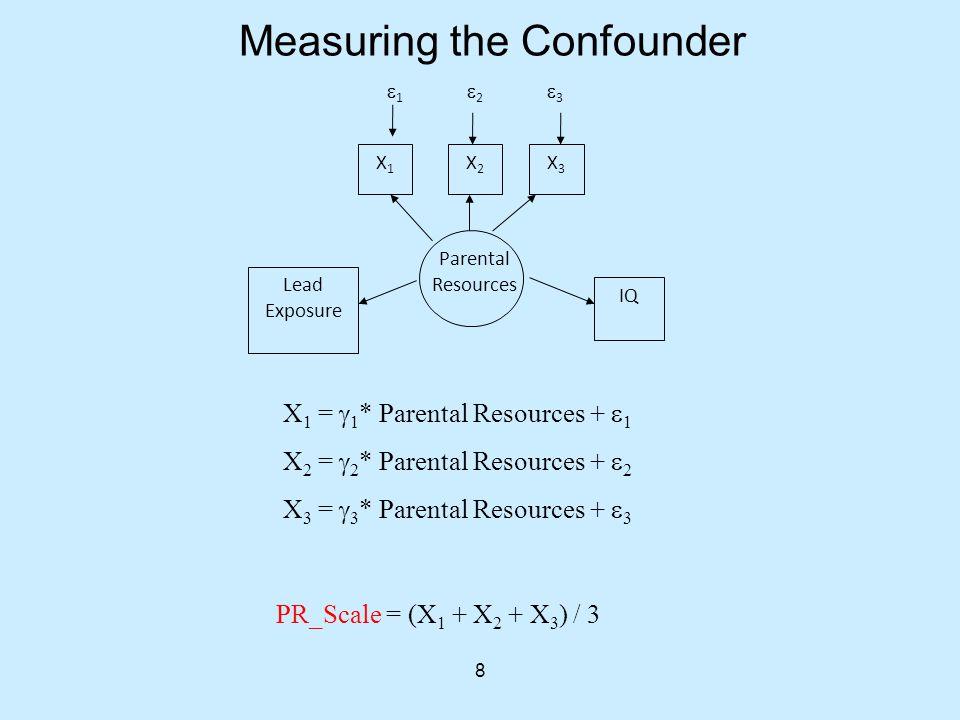 8 Measuring the Confounder Lead Exposure Parental Resources IQ X1X1 X2X2 X3X3 11 22 33 X 1 =  1 * Parental Resources +  1 X 2 =  2 * Parenta