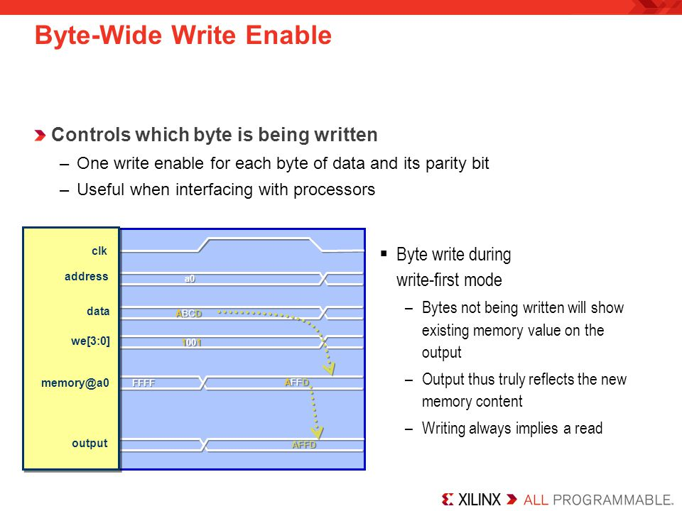 Byte-Wide Write Enable Controls which byte is being written –One write enable for each byte of data and its parity bit –Useful when interfacing with p