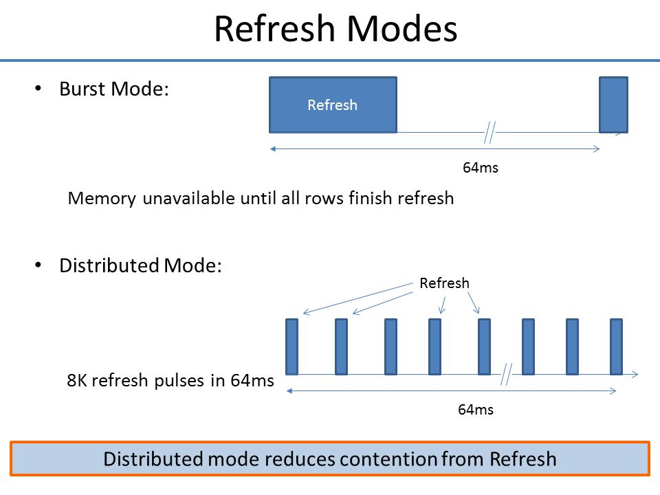 Every pulse refreshes a 'Bundle of rows' Chip SizeRows in a Refresh bundle (per bank) 512 Mb1 1Gb2 2Gb4 4Gb or 8Gb (Twin 4Gb die)8 10 Refresh Bundle currently have upto 8 rows, and increasing Refresh Bundle