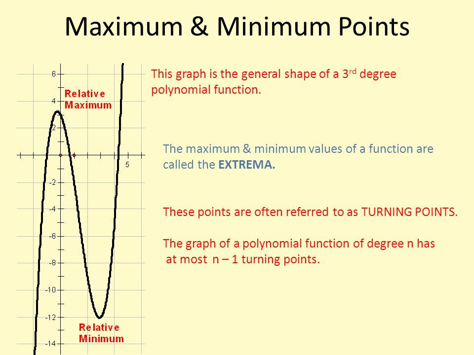 Maximum & Minimum Points This graph is the general shape of a 3 rd degree polynomial function. The maximum & minimum values of a function are called t