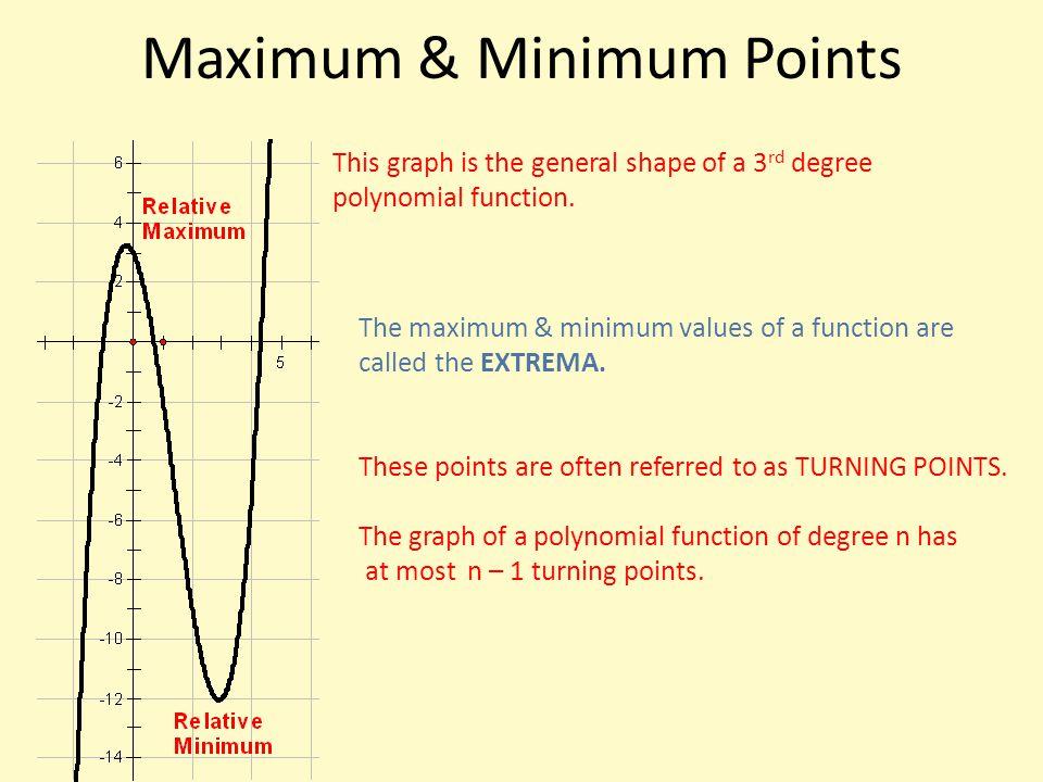 Find the Maximum & Minimum Use your calculator to find the relative maximum.