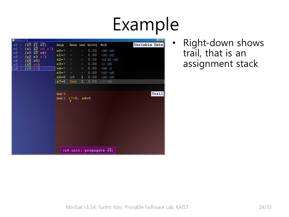 Example Right-down shows trail, that is an assignment stack MiniSat v1.14, Yunho Kim, Provable Software Lab, KAIST24/33