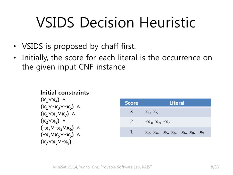 VSIDS Decision Heuristic VSIDS is proposed by chaff first.
