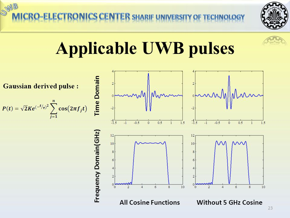 Solution for In-Band interferers of IR-UWB IR-UWB, low power, low complexity compare with MB- OFDM – Of great interest Covering the whole spectrum can