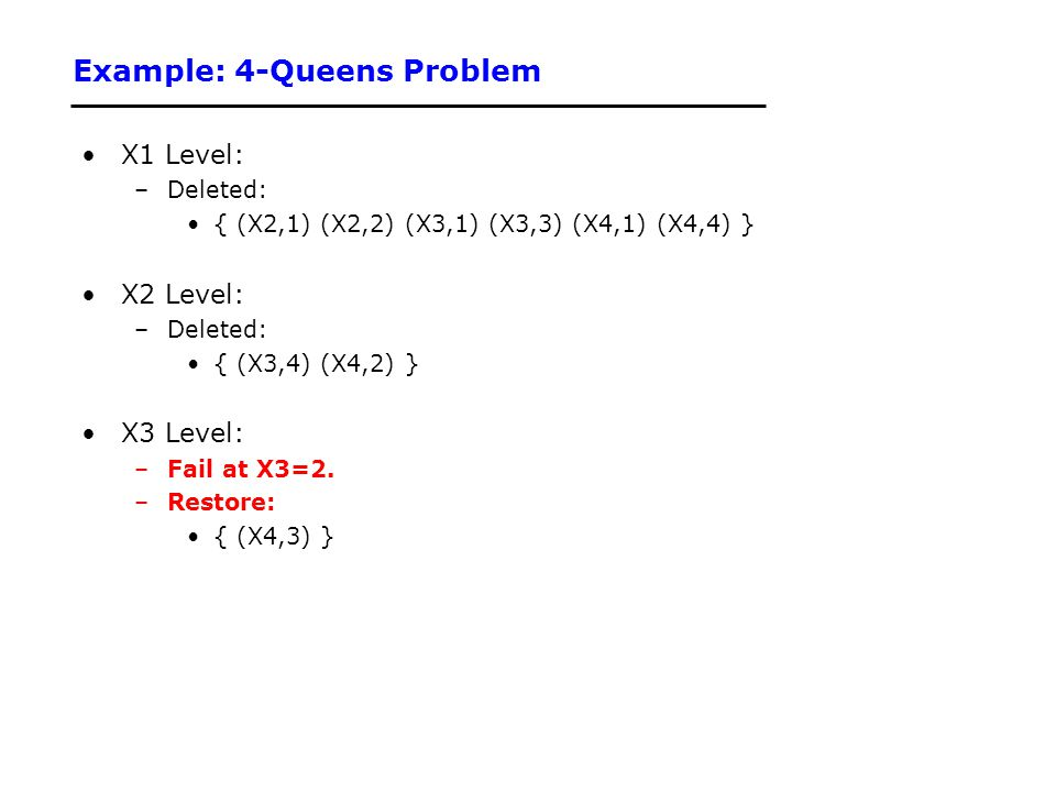 Example: 4-Queens Problem X1 Level: –Deleted: { (X2,1) (X2,2) (X3,1) (X3,3) (X4,1) (X4,4) } X2 Level: –Deleted: { (X3,4) (X4,2) } X3 Level: –Fail at X