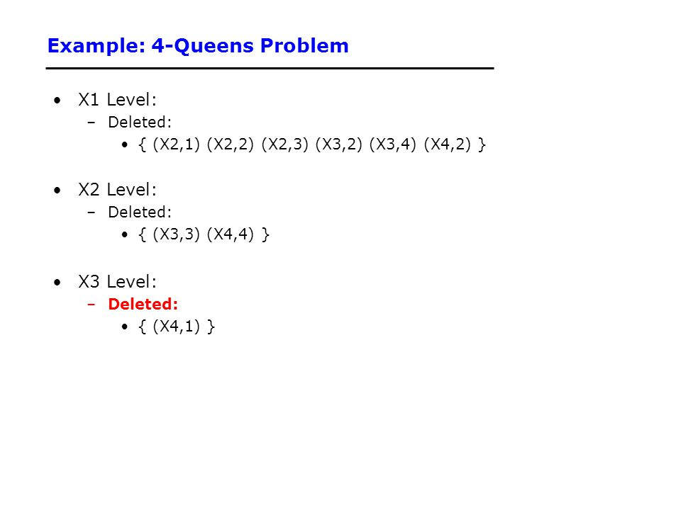 Example: 4-Queens Problem X1 Level: –Deleted: { (X2,1) (X2,2) (X2,3) (X3,2) (X3,4) (X4,2) } X2 Level: –Deleted: { (X3,3) (X4,4) } X3 Level: –Deleted: