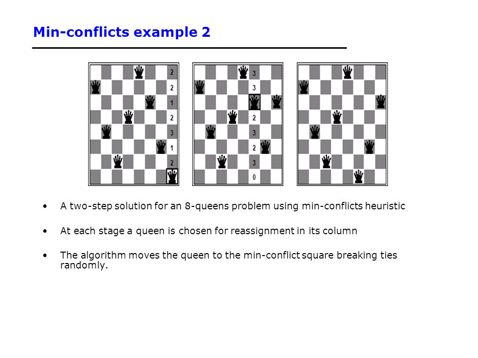 Min-conflicts example 2 A two-step solution for an 8-queens problem using min-conflicts heuristic At each stage a queen is chosen for reassignment in