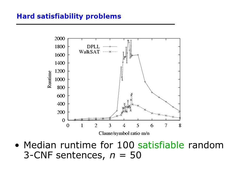 Median runtime for 100 satisfiable random 3-CNF sentences, n = 50