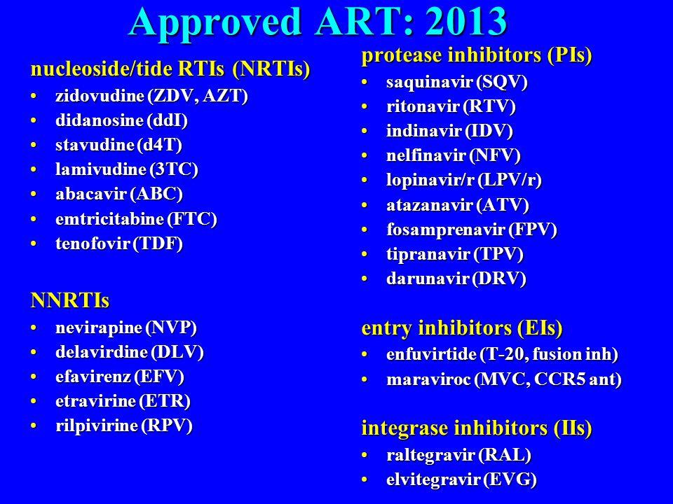 Approved ART: 2013 nucleoside/tide RTIs (NRTIs) zidovudine (ZDV, AZT)zidovudine (ZDV, AZT) didanosine (ddI)didanosine (ddI) stavudine (d4T)stavudine (d4T) lamivudine (3TC)lamivudine (3TC) abacavir (ABC)abacavir (ABC) emtricitabine (FTC)emtricitabine (FTC) tenofovir (TDF)tenofovir (TDF)NNRTIs nevirapine (NVP)nevirapine (NVP) delavirdine (DLV)delavirdine (DLV) efavirenz (EFV)efavirenz (EFV) etravirine (ETR)etravirine (ETR) rilpivirine (RPV)rilpivirine (RPV) protease inhibitors (PIs) saquinavir (SQV)saquinavir (SQV) ritonavir (RTV)ritonavir (RTV) indinavir (IDV)indinavir (IDV) nelfinavir (NFV)nelfinavir (NFV) lopinavir/r (LPV/r)lopinavir/r (LPV/r) atazanavir (ATV)atazanavir (ATV) fosamprenavir (FPV)fosamprenavir (FPV) tipranavir (TPV)tipranavir (TPV) darunavir (DRV)darunavir (DRV) entry inhibitors (EIs) enfuvirtide (T-20, fusion inh)enfuvirtide (T-20, fusion inh) maraviroc (MVC, CCR5 ant)maraviroc (MVC, CCR5 ant) integrase inhibitors (IIs) raltegravir (RAL)raltegravir (RAL) elvitegravir (EVG)elvitegravir (EVG)