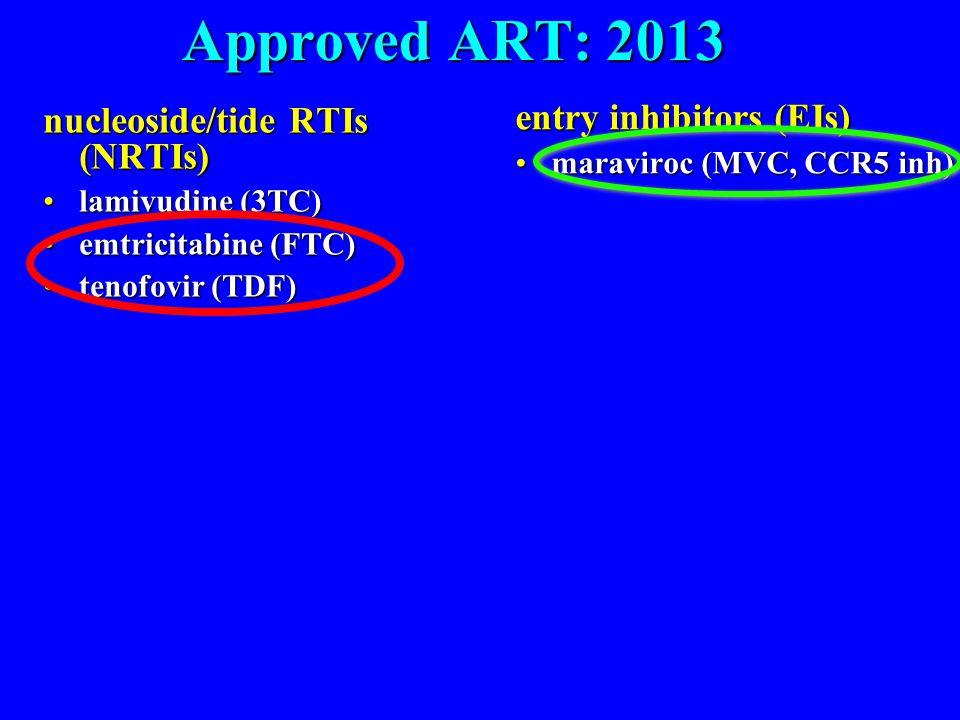 Approved ART: 2013 nucleoside/tide RTIs (NRTIs) lamivudine (3TC)lamivudine (3TC) emtricitabine (FTC)emtricitabine (FTC) tenofovir (TDF)tenofovir (TDF) entry inhibitors (EIs) maraviroc (MVC, CCR5 inh)maraviroc (MVC, CCR5 inh)